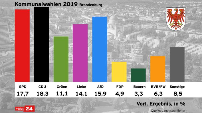 europawahl 2019 zettel