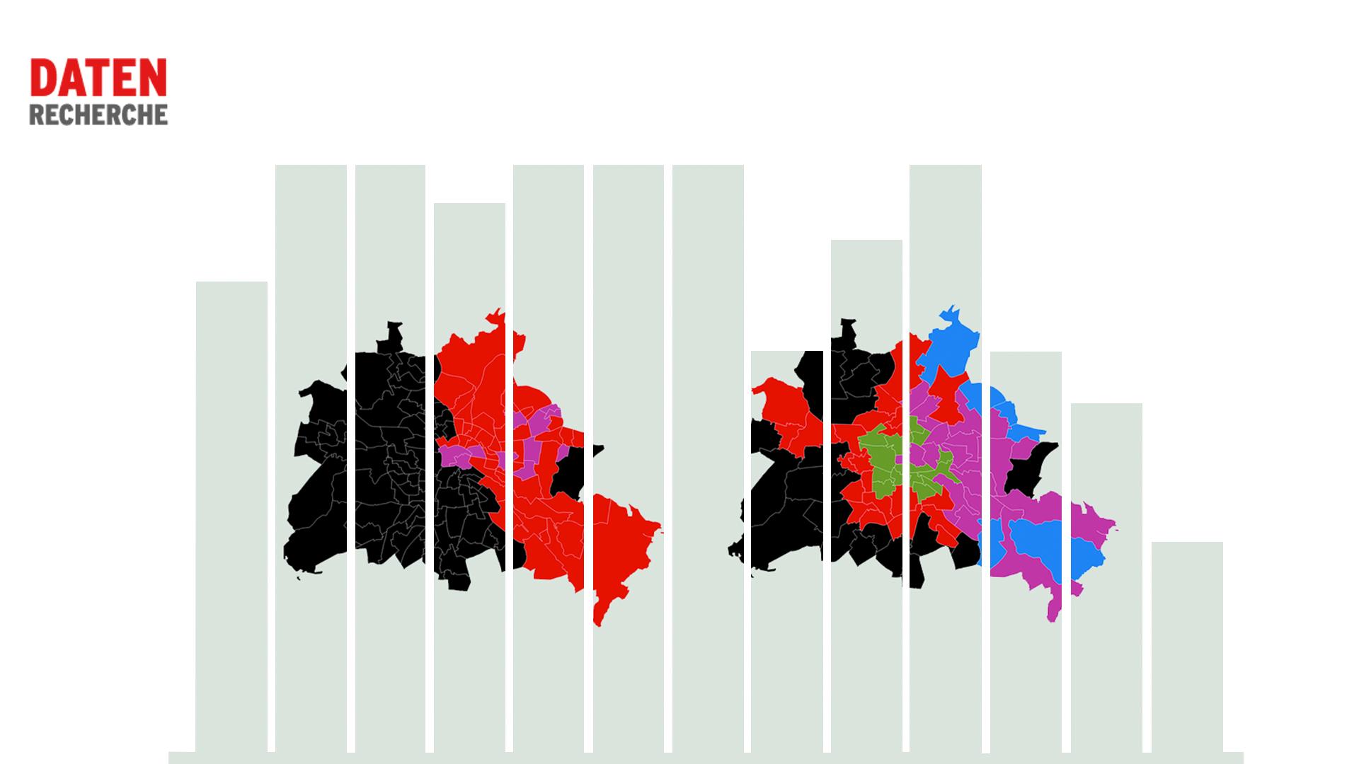 Wahlverhalten (Quelle: rbb)